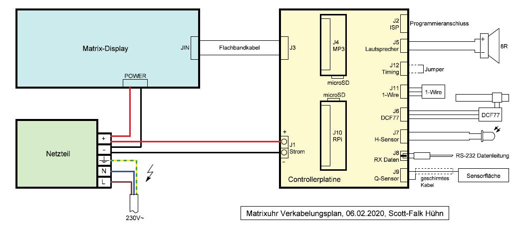 Ausgezeichnet Rgb Führte Schaltplan Fotos - Elektrische Schaltplan ...