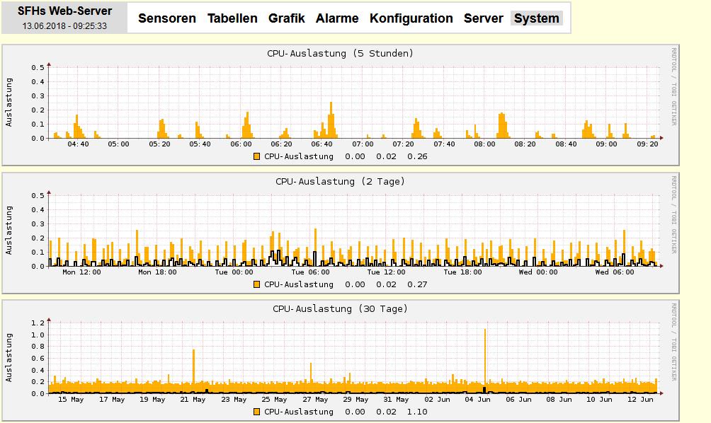 Wunderbar Norton Kommando Schaltplan Bilder - Elektrische Schaltplan ...